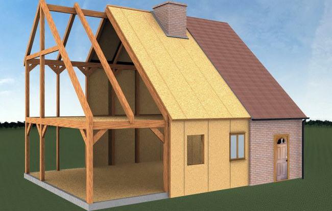 технология строительства сип домов