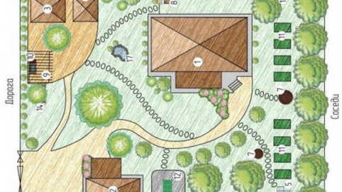Сделать планировку участка загородного дома